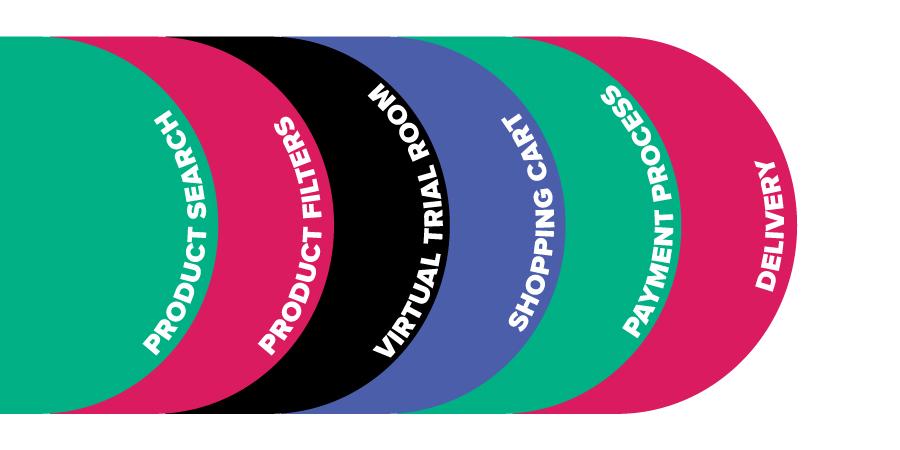 design-thinking-standard-4