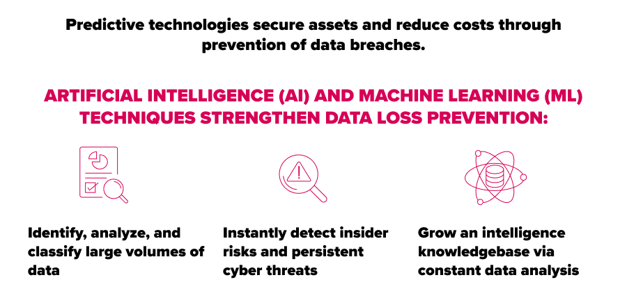 data-loss-prevention