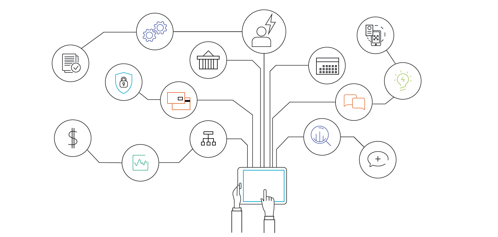 Financial Services 2019 Trends – Embracing Digital