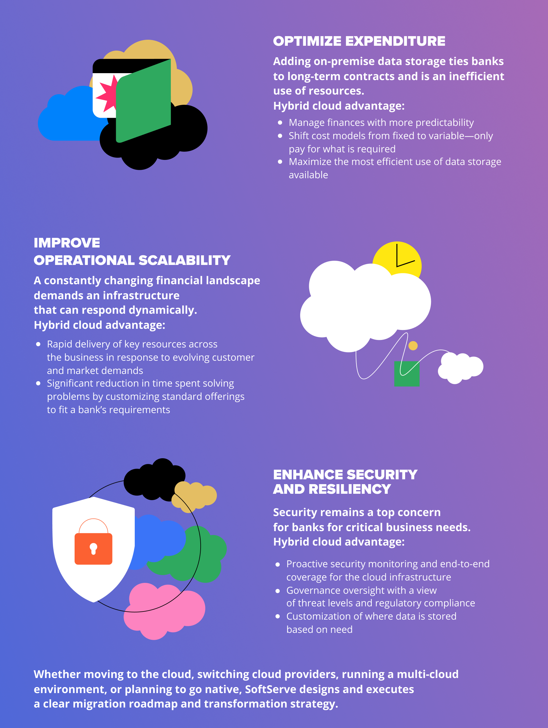 hybrid-multi-cloud-bank-infographic
