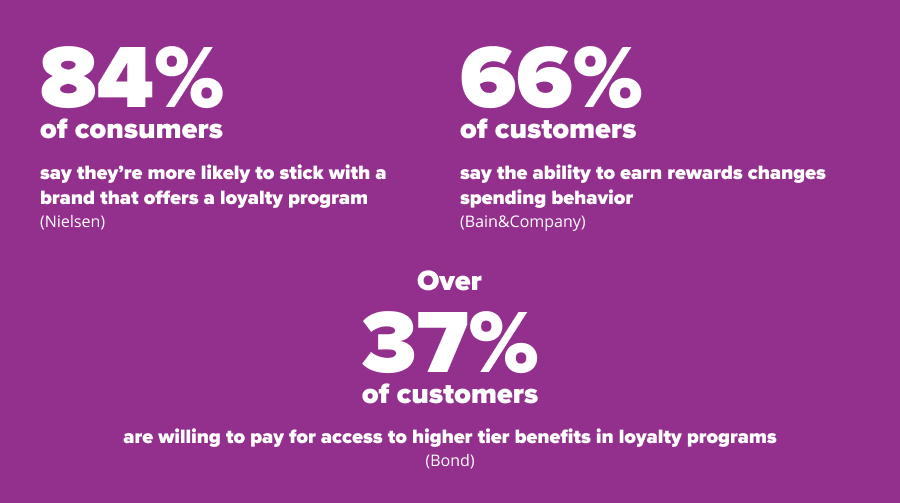 loyalty-program-benefits