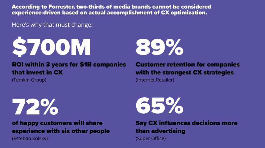 media-customer-experience